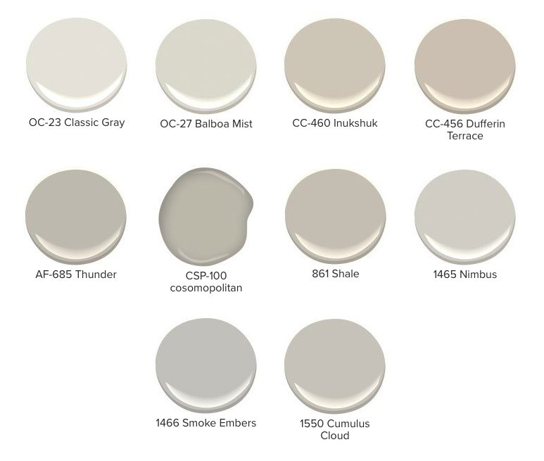 List Of Yellow Undertoned Gray Paint