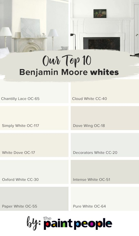List Of Top 10 Benjamin Moore Whites By The Paint People
