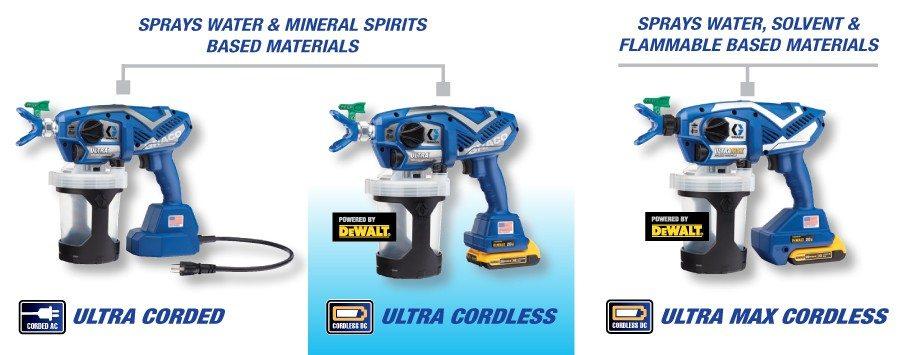 Ultra Cordless Airless Handheld